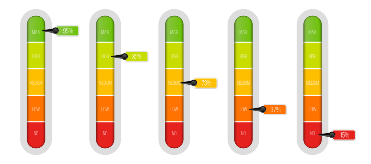Ilustración de barra de progreso con colores rojo, naranja, amarillo y verde
