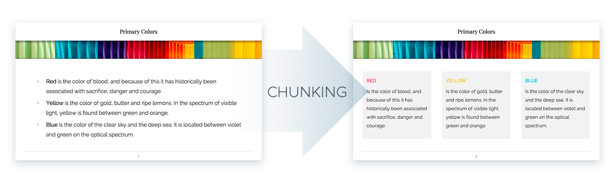 What can I use instead of bullet points in a presentation: Chunking