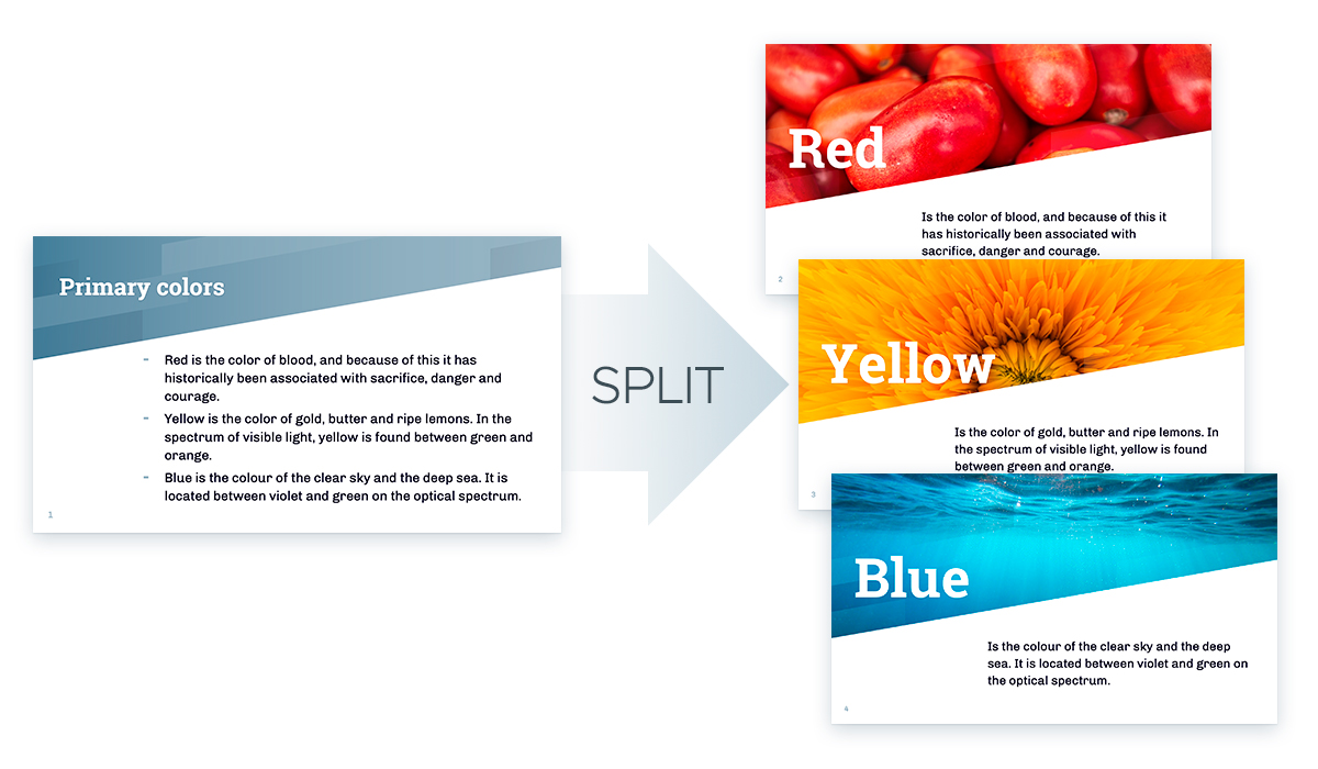 What can I use instead of bullet points in a presentation: Split