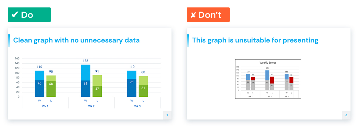 Create an Effective and Engaging Medical Presentation: Make graphs work