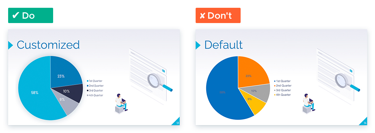 How to Design Data in Your Presentation: Don't Use Defaults