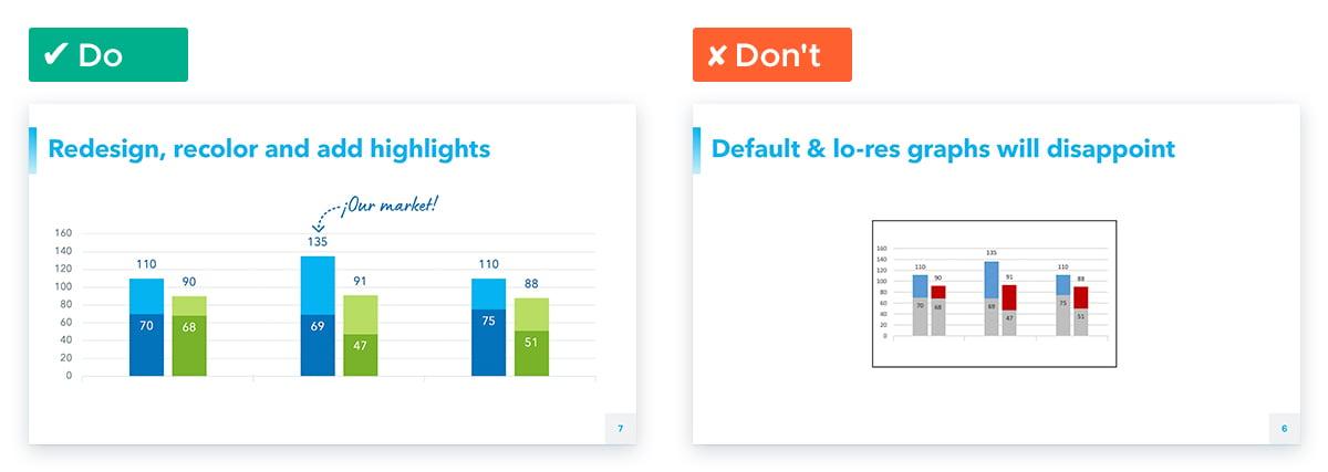 Pitch Deck Design: Custom Data Charts