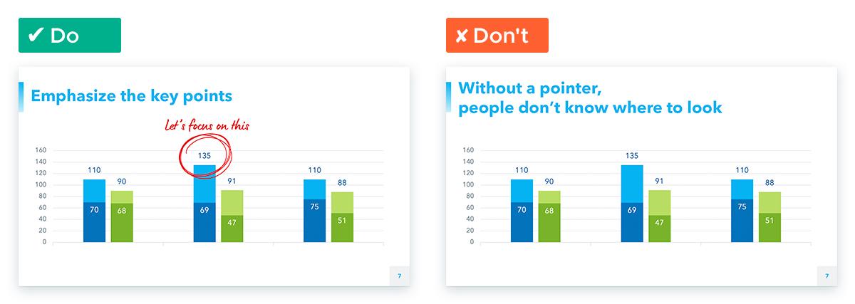 Tips to Deliver a Killer Remote Presentation: Emphasize key points