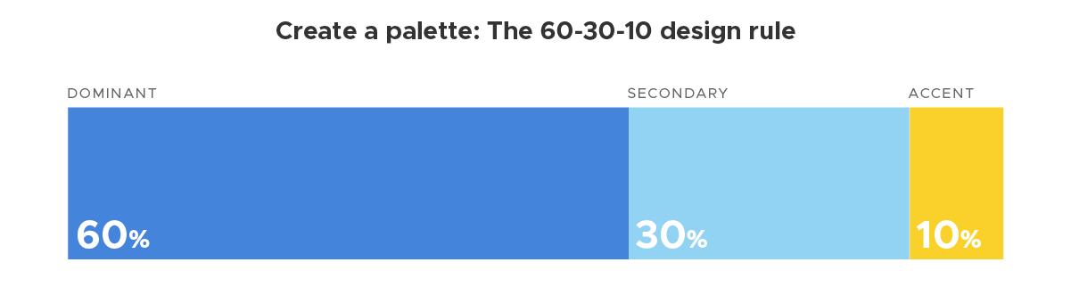 60-30-10 color design rule