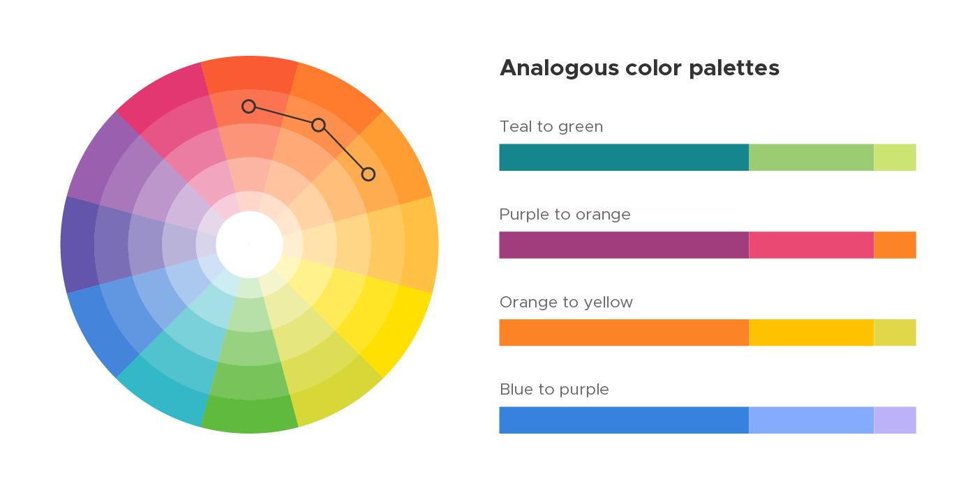 How colors combine - Analogous color palettes