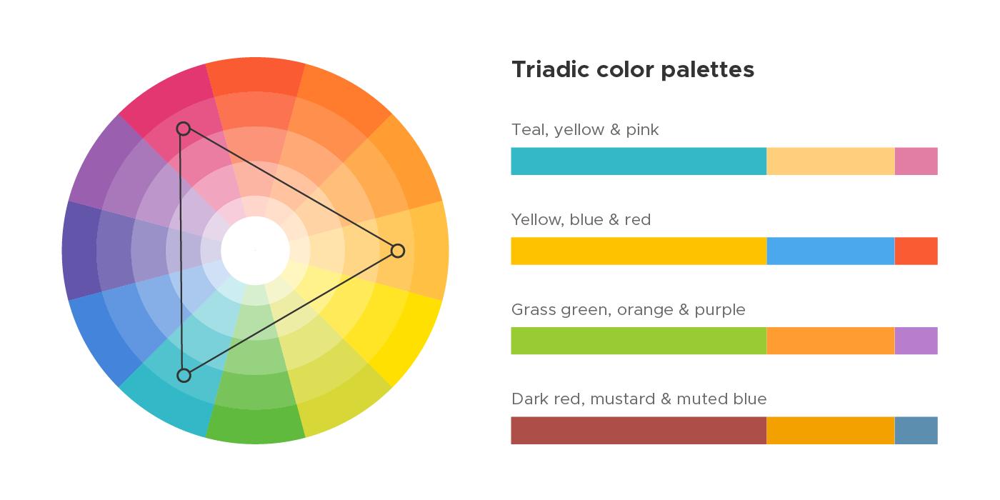 How colors combine - Triadic color palettes