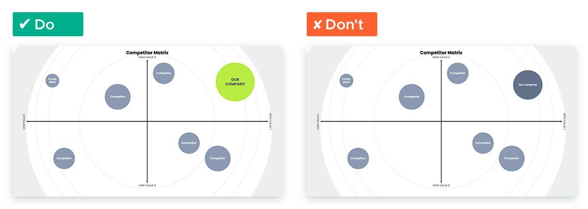 Make compelling business plan presentation - Competitors Slide