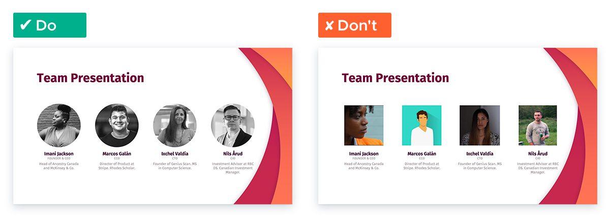 Make compelling business plan presentation - Team Slide